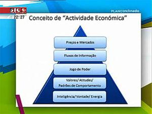 conceito Actividade Económica